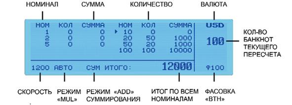 Купить PRO 150CL/U